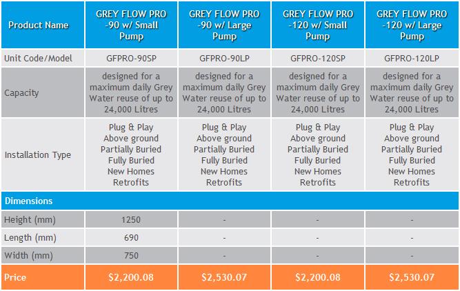 grey-flow-chart